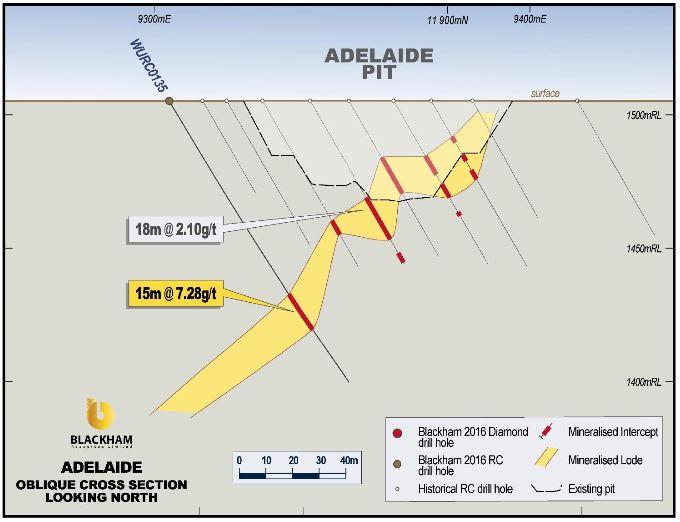 Abb2 BLK Adelaide