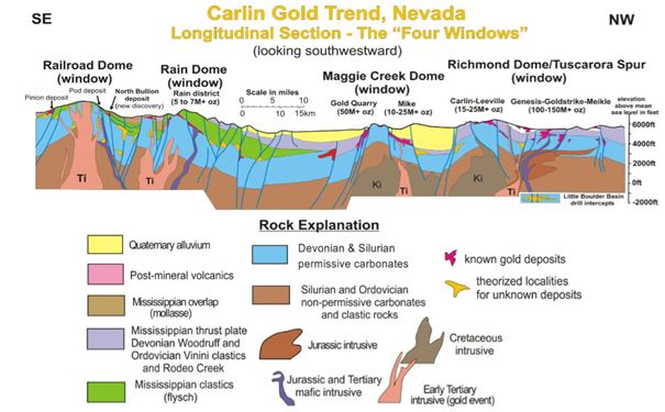 Geologie Nevada Carlin Trend