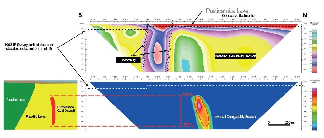 Geophysik 01
