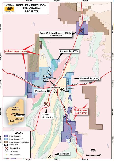 Doray Murchison Exploration Projects