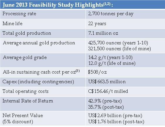 Pretium feasibility 2013