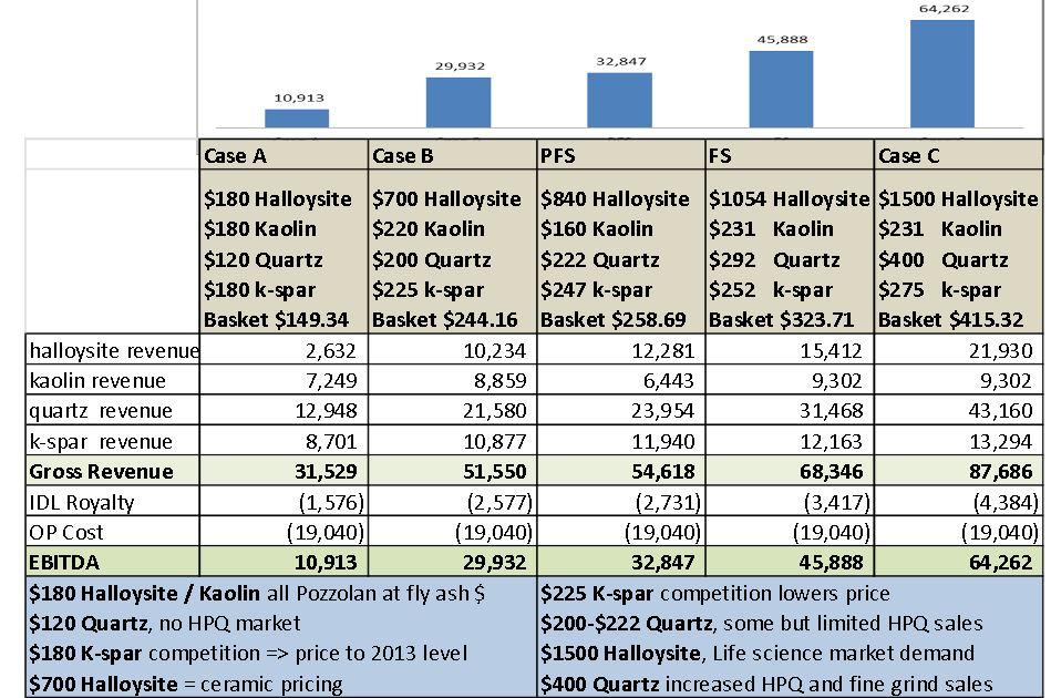 Pic7 Verkaufspreise der Produkte