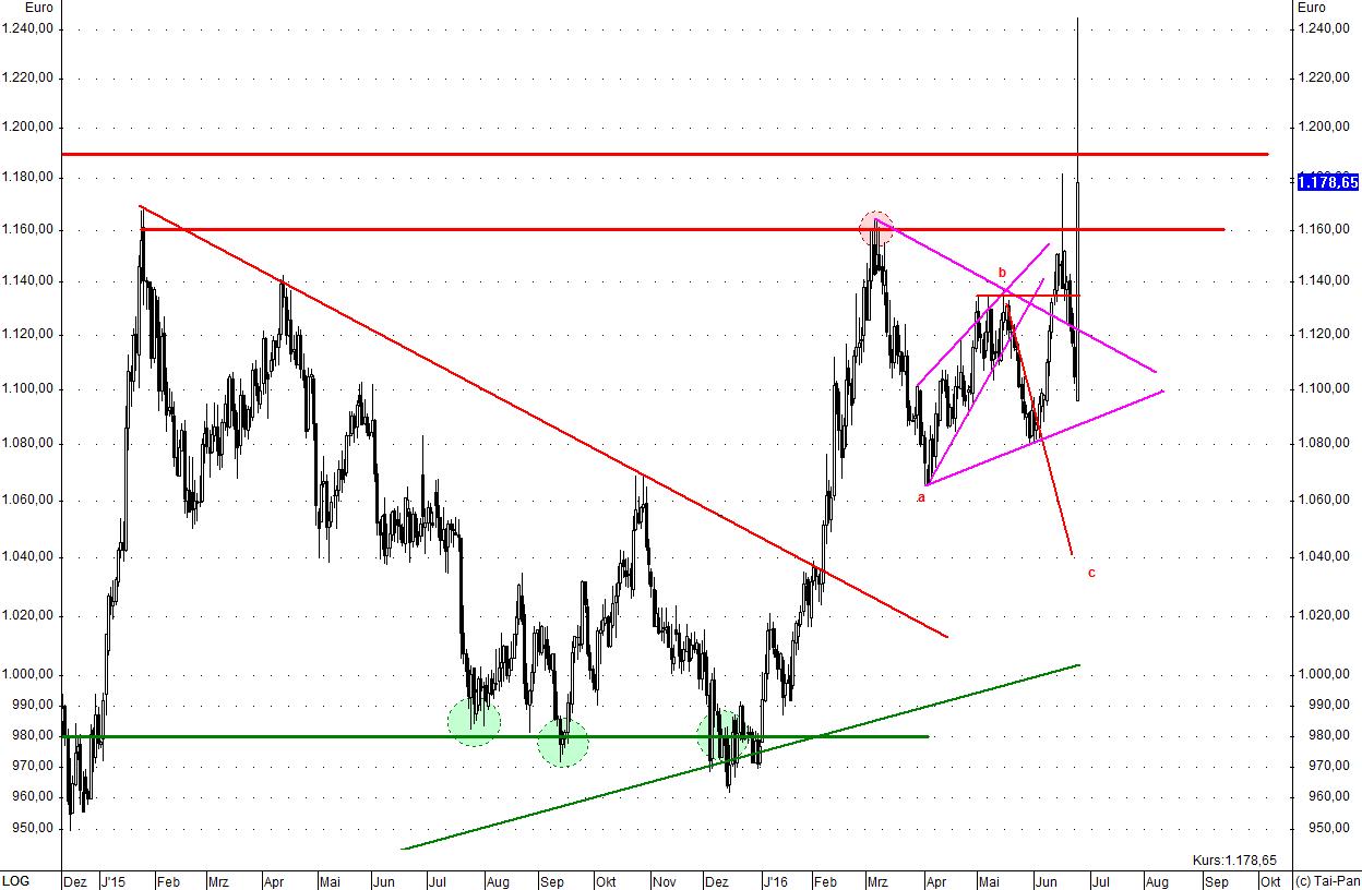 kw25 - 7 - 2016.06.24-gold-euro1