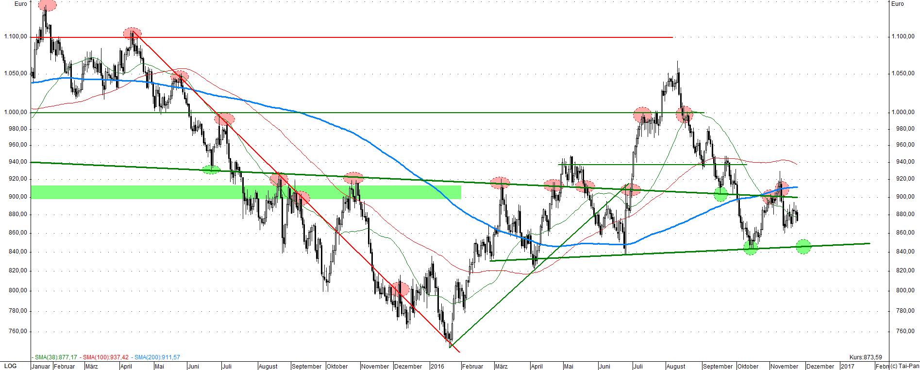 kw47-7-2016.11.24-platin-eur