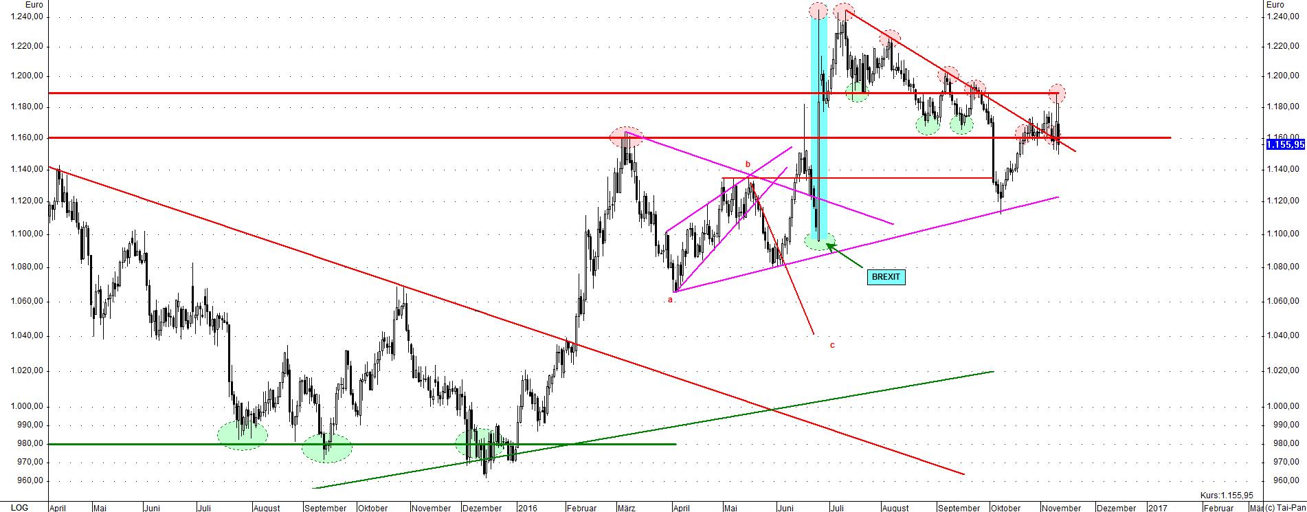 kw 45 - 9 - 2016.11.11-gold-euro