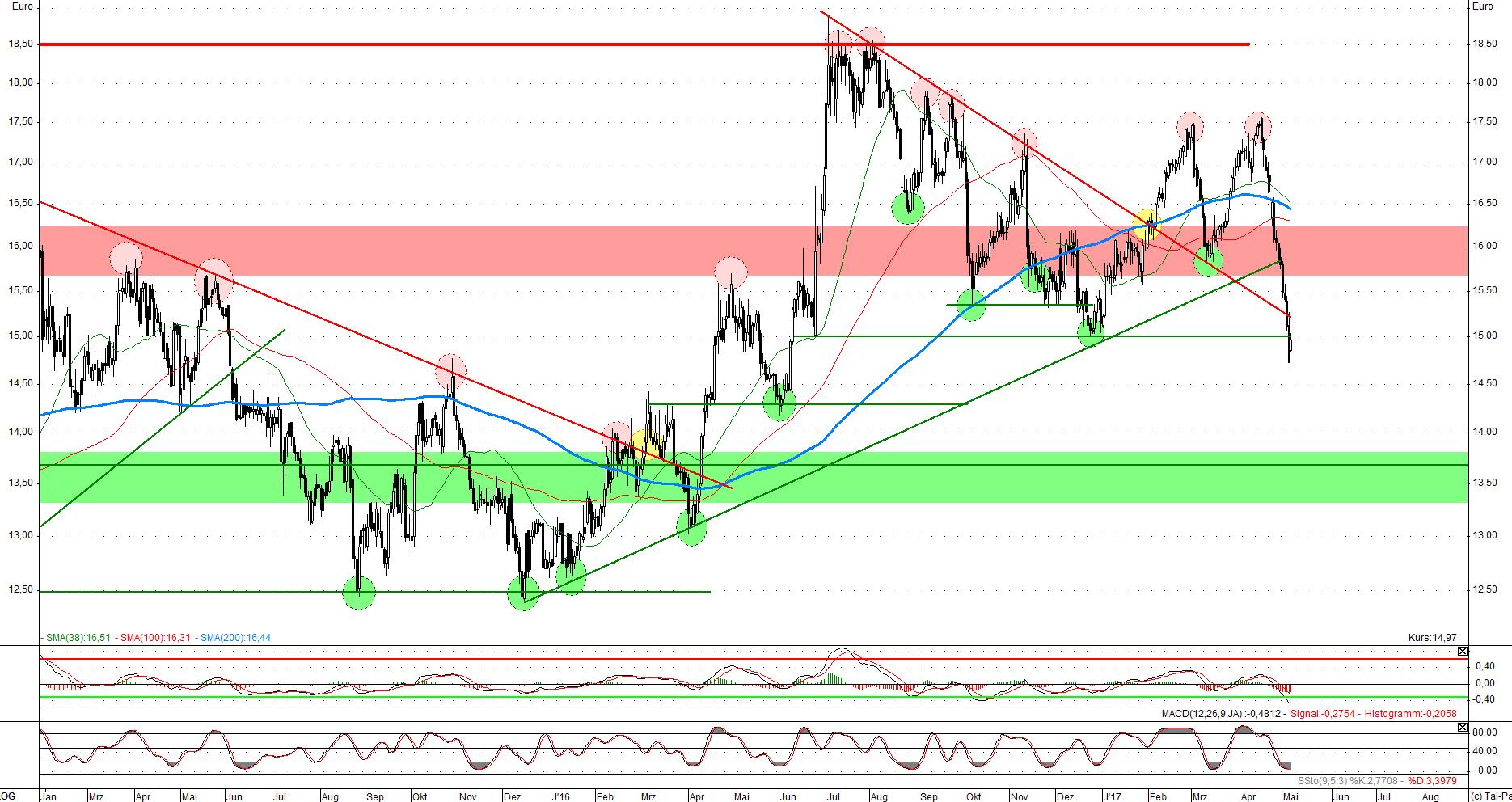 kw 18 - 11 - 2017.05.05-silver-euro