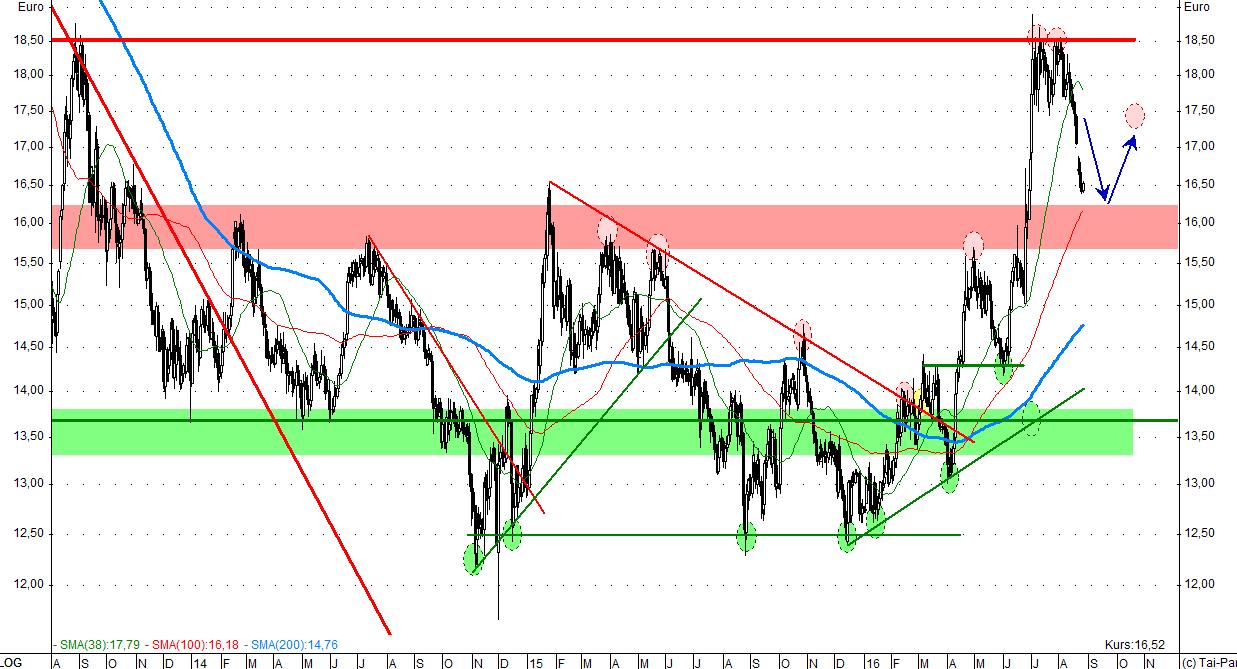 kw34 - 8 - 2016.08.24-silver-eur1