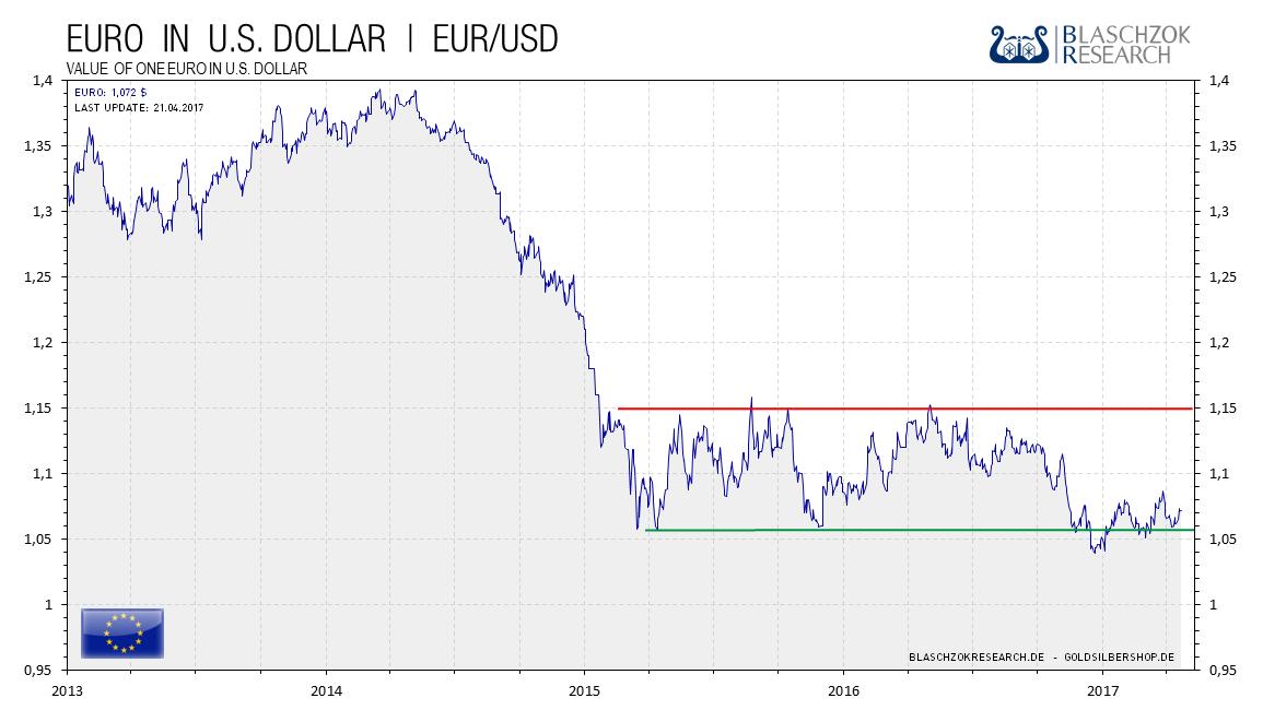 2017.04.21-euro