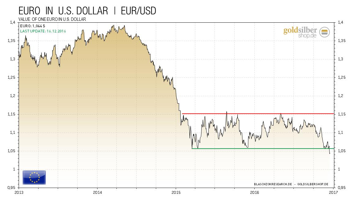 2016.12.16-euro